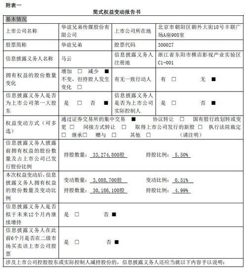 华谊兄弟公告证实马云减持股份 套现9365万元