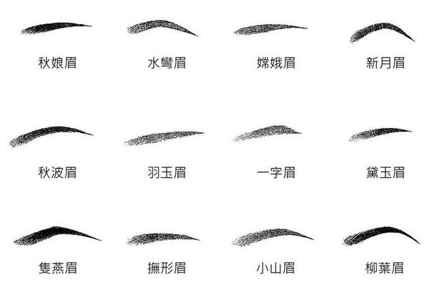 倾城颜:从眉毛也能看出你的人格特点!