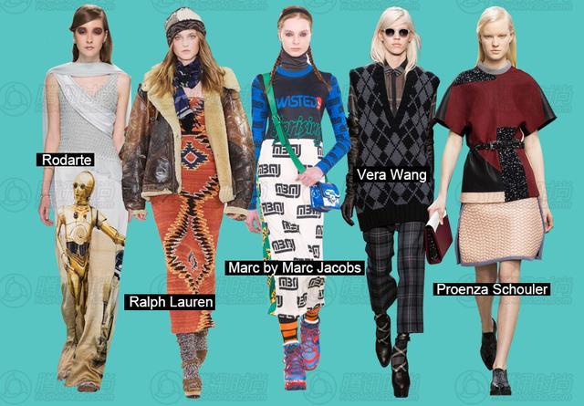 5个W帮你读懂2014秋冬纽约时装周