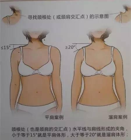 """八公举:""""溜肩""""毁了汤唯刘亦菲?没气质就在一瞬间。她们也想学这样的肩膀塑形。"""