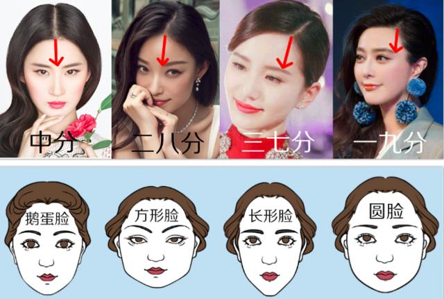 80%女生都会忽视的发型细节,做不好真的显脸大