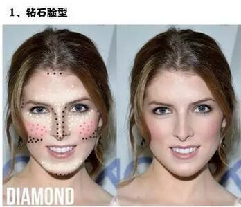 比起修容你更需要的是这几款高光,打对秒变瓜子脸