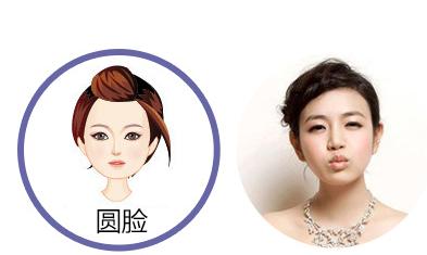 标准的脸形,好多的发型均可以适合,并能达到很和谐的效果,这种脸型最图片
