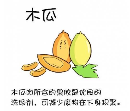 八公举:春节塞饭前给你提个醒,胖了就很难瘦下来(摊手)