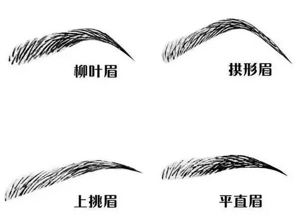 怎样化彩妆步骤_化妆步骤详解,初学化妆的你一定要看看!