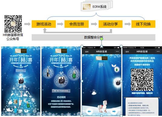 2013年微信营销优秀案例分享