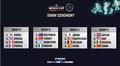 2018年女篮世界杯分组揭晓:中国与美国同组