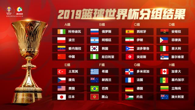 2019篮球世界杯抽签:中国上上签 美国遇日本