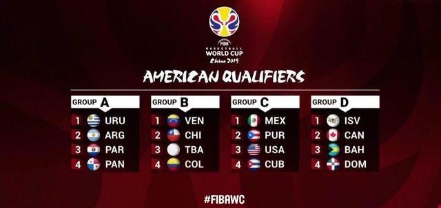 2019篮球世预赛抽签仪式落幕 各赛区分组一览