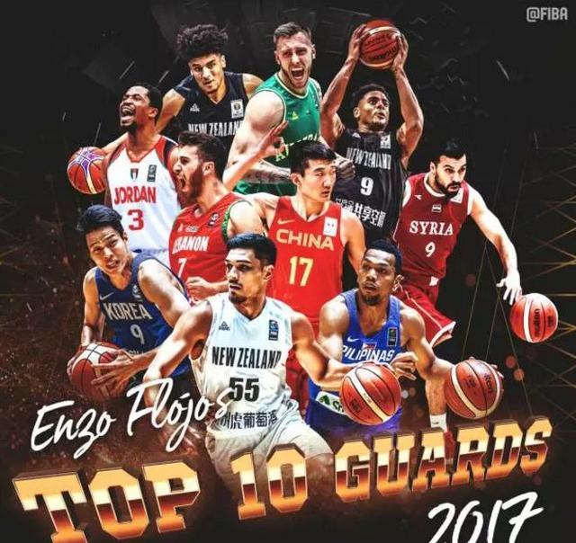 FIBA评2017年度亚太区顶级后卫:孙铭徽领衔