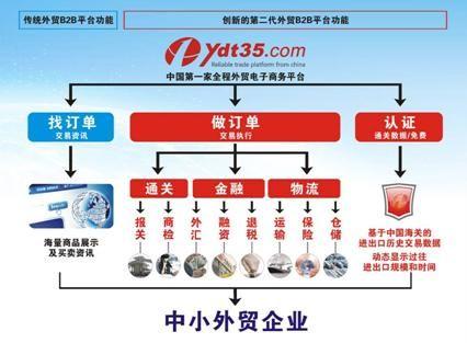 ...平台在深圳上线推出该平台的一家深圳本土企业表示这个平台...