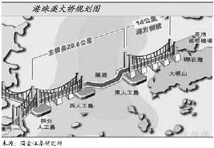 珠海人均资产_珠海长隆图片