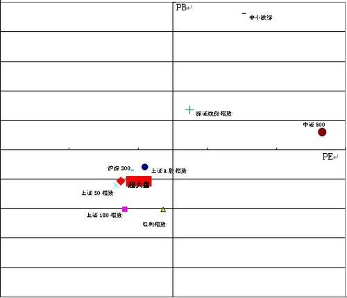 博时上证超级大盘ETF基金投资价值分析_基金