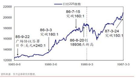 新加坡日经225指数期货推出对指数的影响