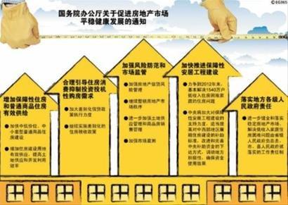 国务院:二套房贷首付不低于40%