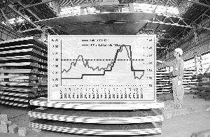 存款准备金率上调 商品市场短期压力倍增