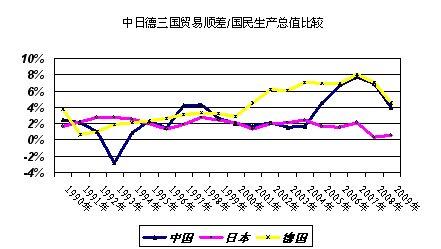 张勇:中国贸易政策追求平衡而非顺差