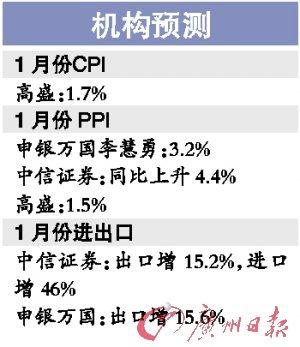 央行行长周小川:通胀虽现 利率仍稳定