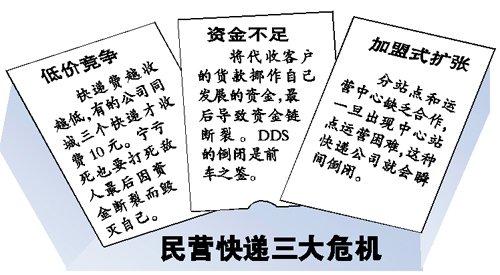 """政策提高门槛 三成民营快递或将""""关门"""""""