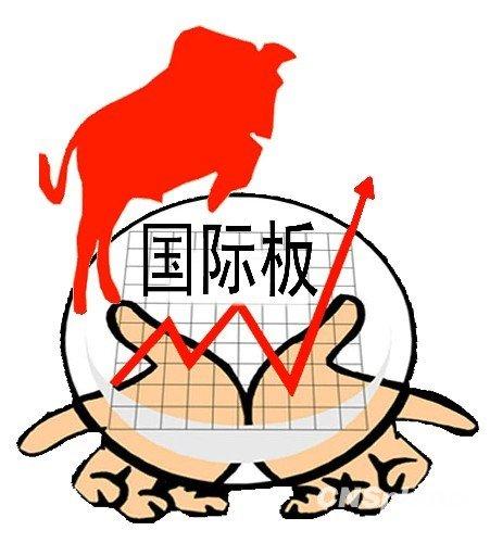 上交所理事长:国际板交易所层面规则已有初稿