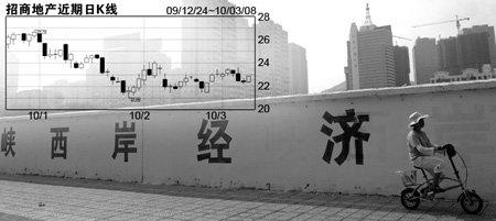 东方证券:盘点阳光城等海西板块六大地产股