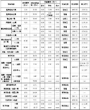 深圳市振业(集团)股份有限公司2009年度报告摘