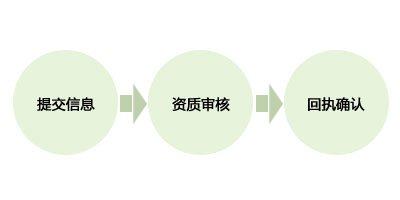 点击申请加入中国绿色公司联盟