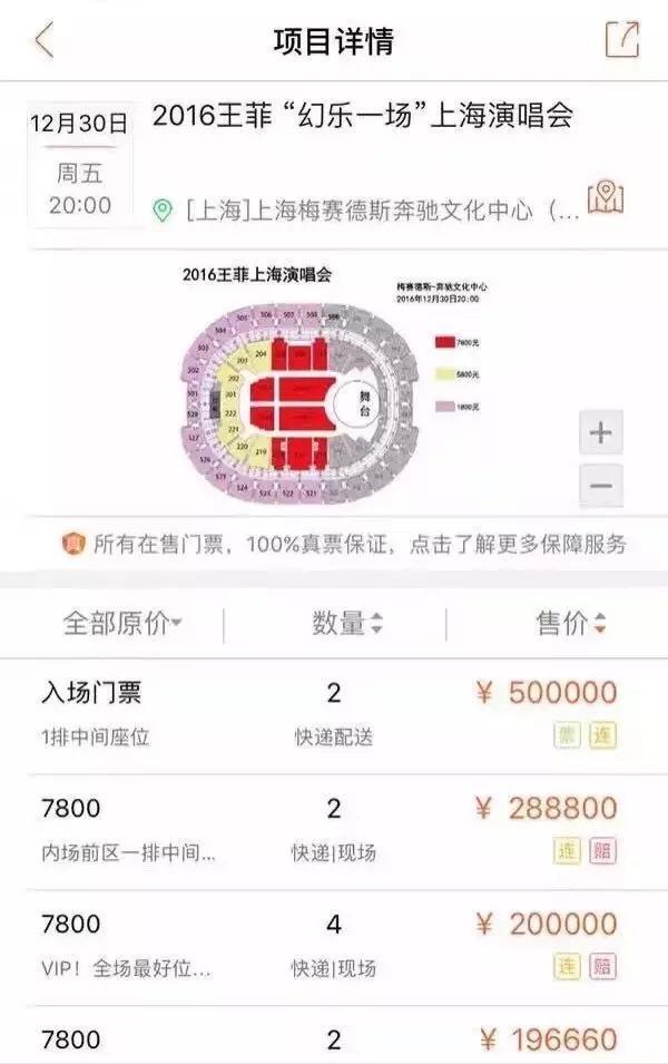 王菲的演唱会门票被炒成了股票,结果崩盘了