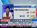 视频:12月份贸易顺差温和收窄
