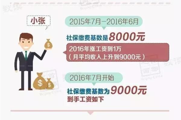 这个月你的工资条可能会有这几个变化!