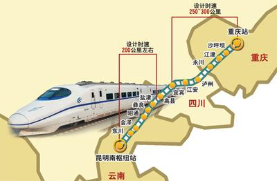 渝昆成都-西宁铁路启动打造一带一路向南新通道