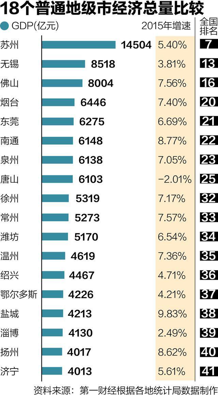 2005年广东省的gdp_香港的国家认同困难还得追溯到港英
