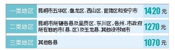 云南省5月1日起上调最低工资标准
