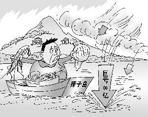 机构调研獐子岛:公司24小时监测冷水团
