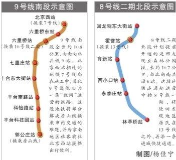 最南端将与运营中的8号线一期的森林公园南门站连通图片