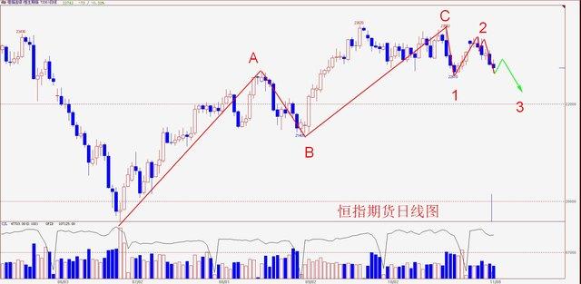 操盘手李扬:中央不印钞 股市难升