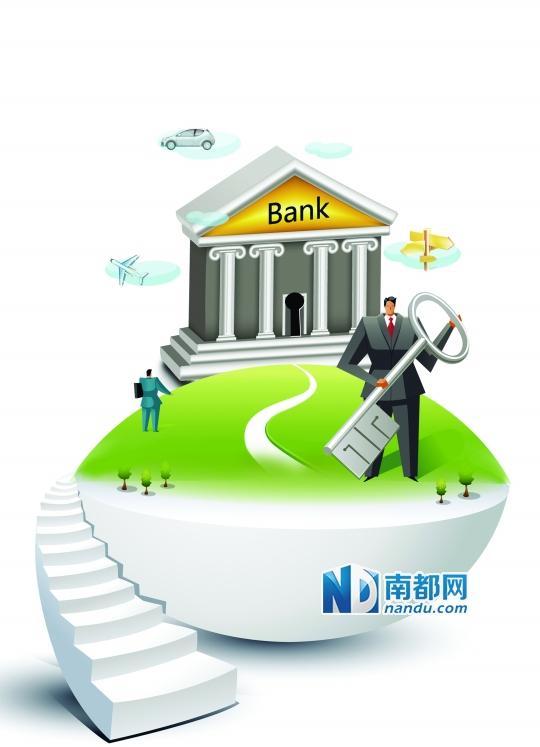 建行私人银行。
