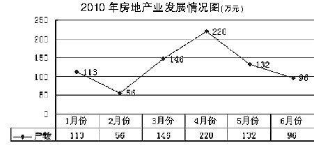 服务业约占世界经济总量比重_中国gdp占世界的比重