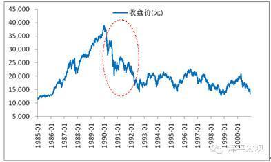 任泽平:历次股灾缘由及救市 效实和展发