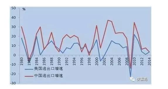 侠客岛:美国要对华打贸易战?特朗普叫价意味明显