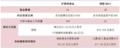 沪港深基金和港股QDII基金投资价值分析