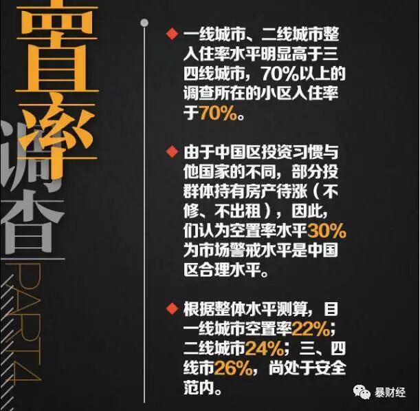 中国房产空置率有多高?答案在这里!