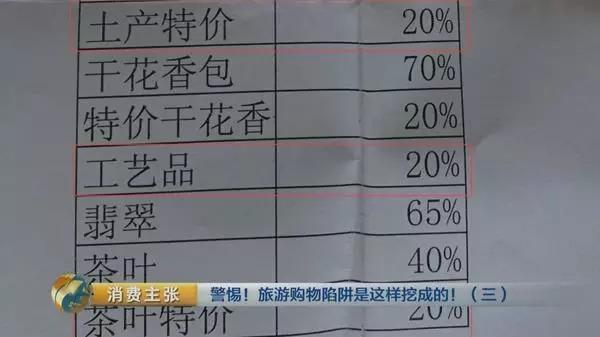 惊天内幕!购物团回扣单曝光:翡翠85%银器70%