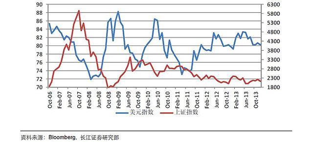 财经观察:假如人民币汇率大幅贬值