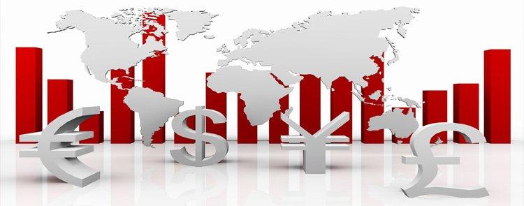 2015海外市场如何投资?