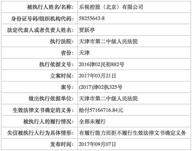 ▲图片来源:中国执行信息公开网