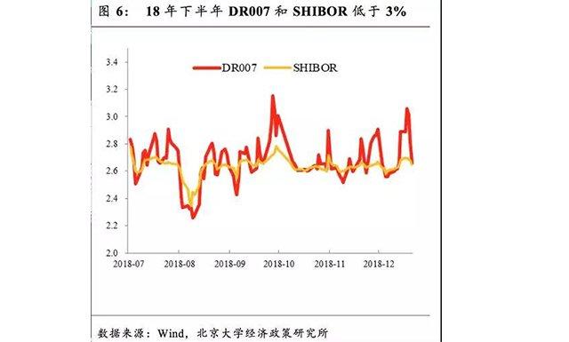 2019中国经济预测_2019年5月8日 数 说中国经济