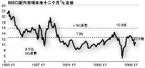 中国人口高峰期_楼市滚烫,有点悲伤