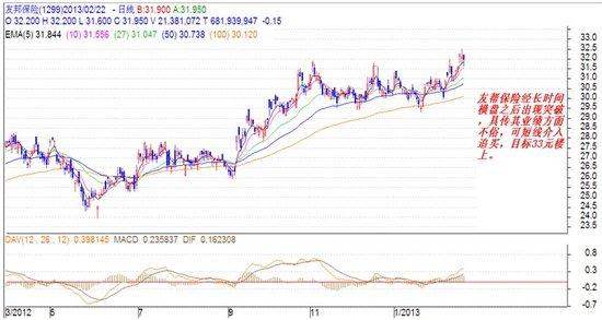 关志松:三月或为港股今年最后做多机会