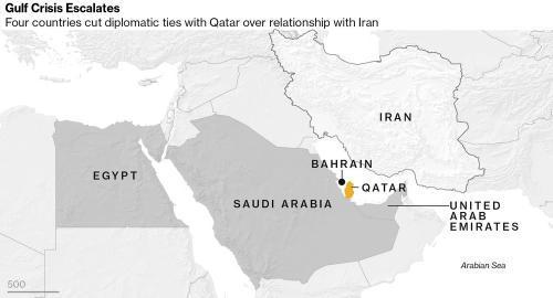 数据低迷美元回天乏力 中东惊变油市风云起?